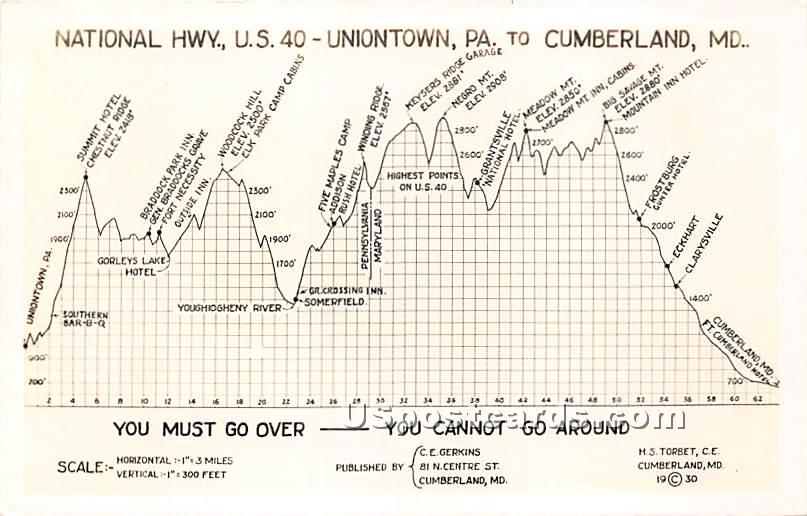 National Highway US 40 - Cumberland, Maryland MD Postcard